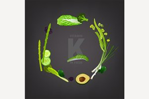 Vitamin K in Food