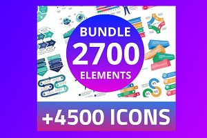 2700 Creative Pro Bundle Infographic