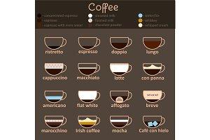 Espresso Guide Thin Line Card.
