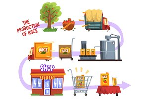 Production of juice from an orchard to table set of cartoon vector Illustrations