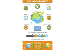 Eco Infographic with Data and Earth Illustration