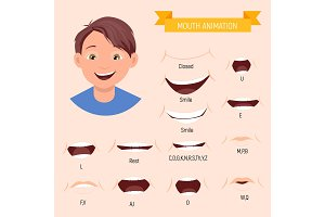 Kid mouth animation. Phoneme mouth chart. Alphabet prononciation