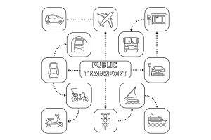 Public transport mind map with linear icons
