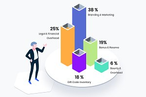 Business Profit Isometric Graphic
