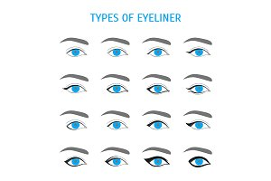 Eyeliner Stylish Poster. Vector