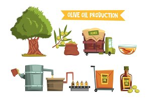 Process of olive oil production from cultivation to finished product growing tree, harvesting, sending to factory, pressing, bottling, packaging, transportation