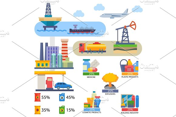 Oil industry vector oily products medicine or cosmetics and oiled technology producing fuel on infographic illustration set of industrial equipment isolated on white background