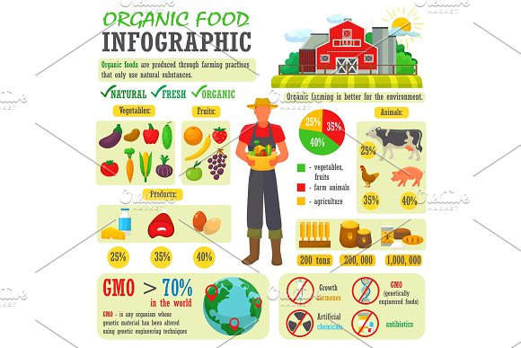 Organic food vector farming or gardening infographic with farmer or gardener character and farms natural products illustration set of healthy fruits or vegetables isolated on white background