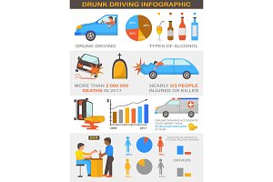 Drunk driving vector alcoholic driver in car accident infographic illustration with diagram set of alcohol related crashes isolated on white background