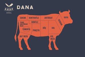 Meat cuts. Poster Butcher diagram - Dana