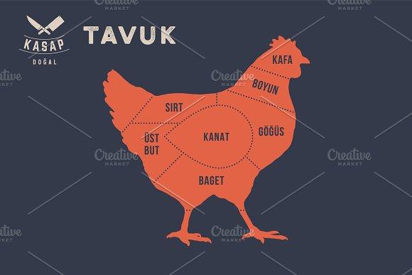 Meat Cuts Poster Butcher Diagram Tavuk