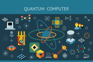 Vector bundle 10 quantum computing