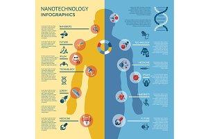 Bundle of 16 medical nano bots sets
