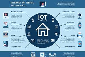 Vector bundle 16 internet of things