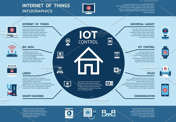 Bundle Of 16 Internet Of Things Sets
