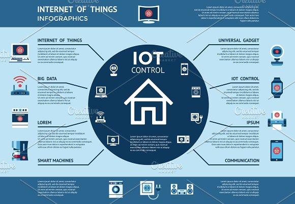 Bundle Of 16 Internet Of Things Sets