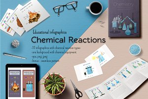 Chemical reactions infographics.