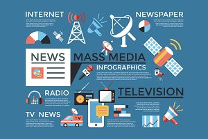 Bundle of 16 mass media icon sets
