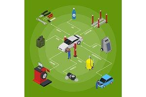 Car Auto Service Concept Isometric