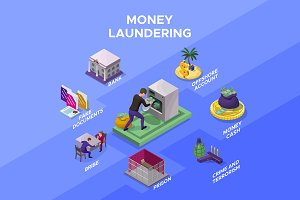 Money laundering isometric set