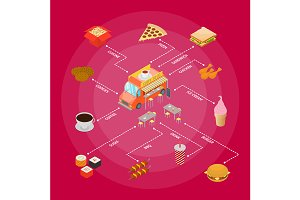 Srteet Fast Food Concept Isometric