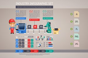 Industry Infographic Set