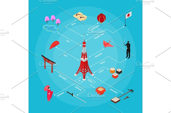 Japan Concept Isometric View Vector