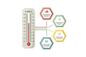 Infographic illustration with medicine thermometer. Different temperature , cold and warm