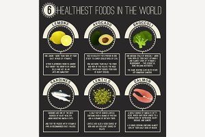 Healthiest Food Poster