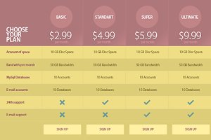2 Pricing Tables Template (Flat)
