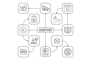 Airport service mind map with linear icons