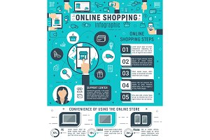 Online shopping infographic, internet store design