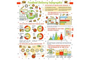 Fast food restaurant delivery infographic design