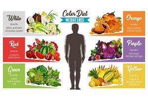 Color diet healthy food banner for weight loss