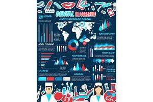Dental infographic for dentistry medicine design