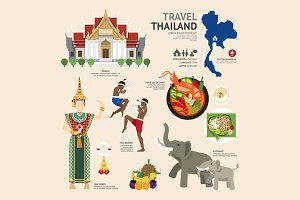 Travel Concept Thailand Landmark