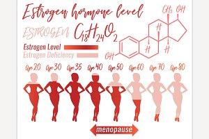 Estrogen Woman Infographic