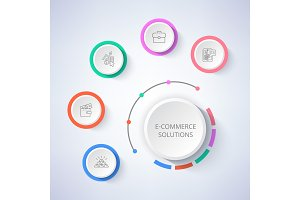 E-Commerce Solutions Set of Icons