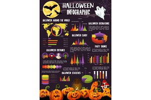Halloween infographic with charts