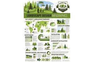 Landscape architecture infographics