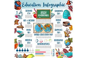 Back to school education infographic