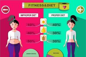 Flat Fitness And Diet Infographics