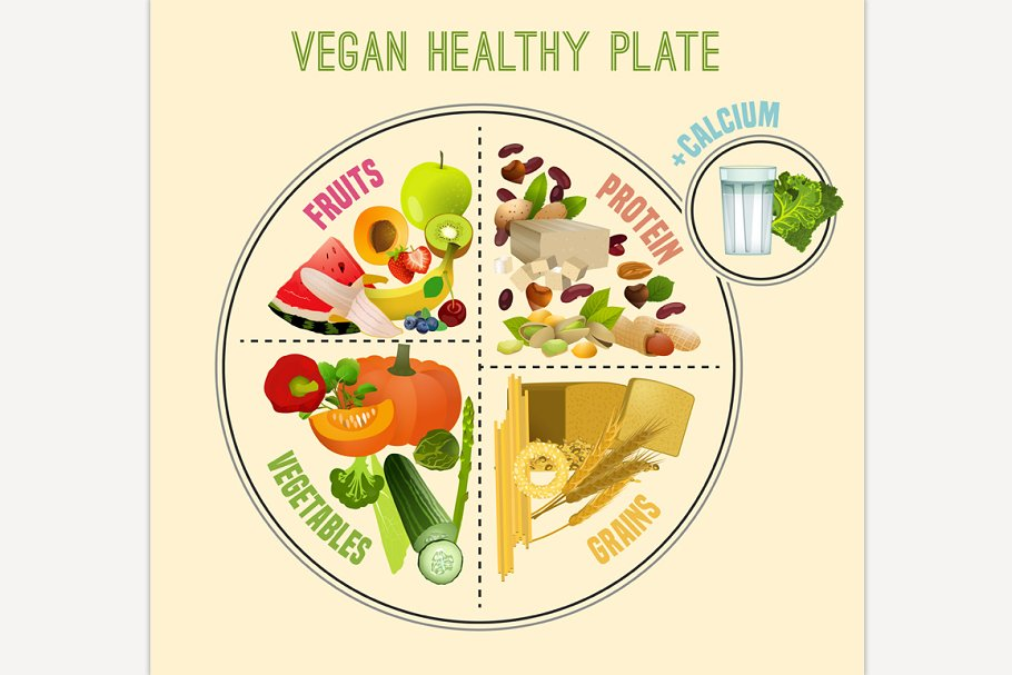 save  healthy eating plate