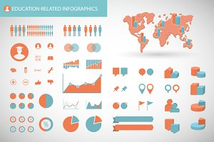 Education Related Infographics Set
