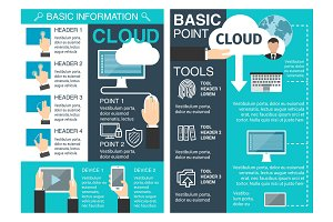 Internet cloud information vector