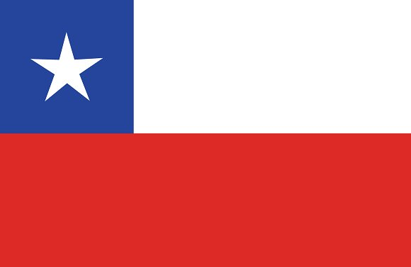 Vector of Chilean flag.
