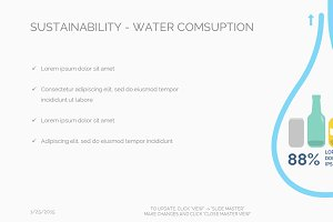 Environment Water Consumption