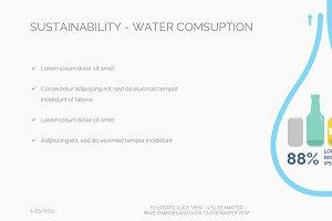 Environment Water Consumption
