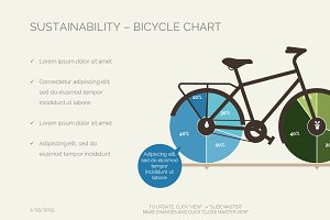 Sustainability Bicycle Chart