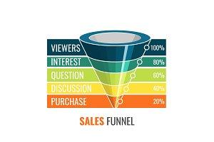 Sales funnel for marketing digital